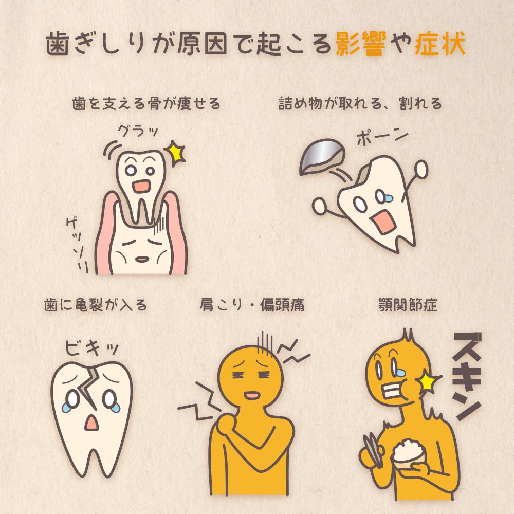 歯ぎしりの影響