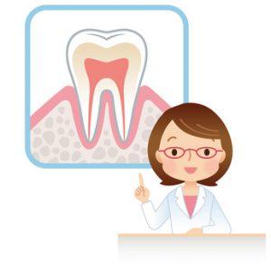歯のホワイトニング安全性